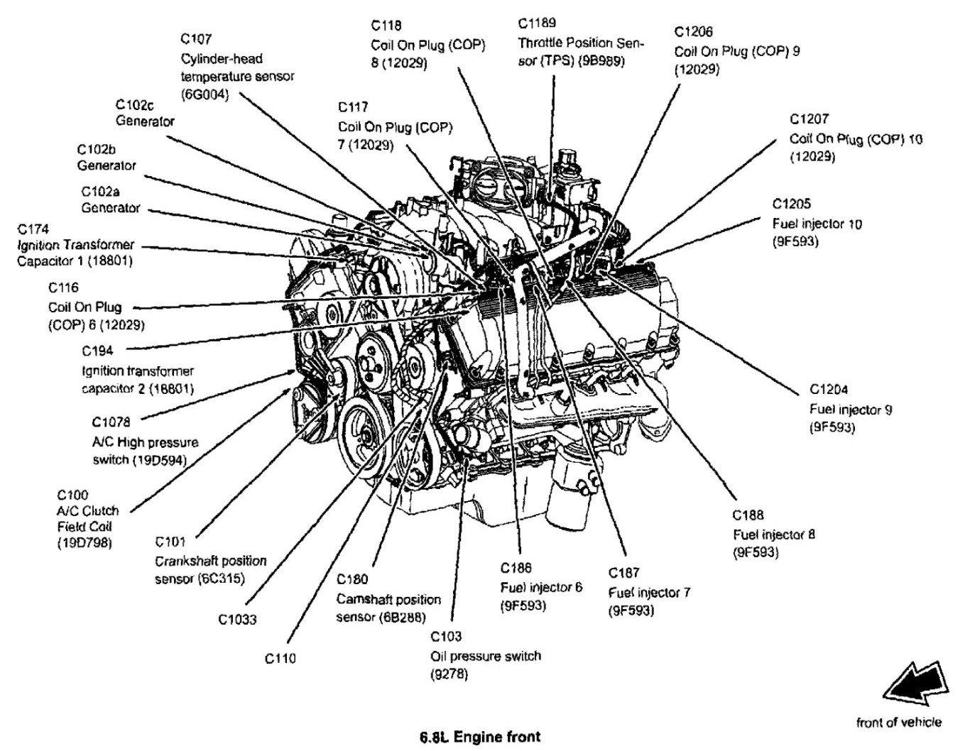 1999 Ford V10 Engine Diagram Full Hd Version Engine Diagram
