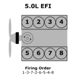 2000 F150 5 4 Engine Cylinder Diagram Full Hd Version