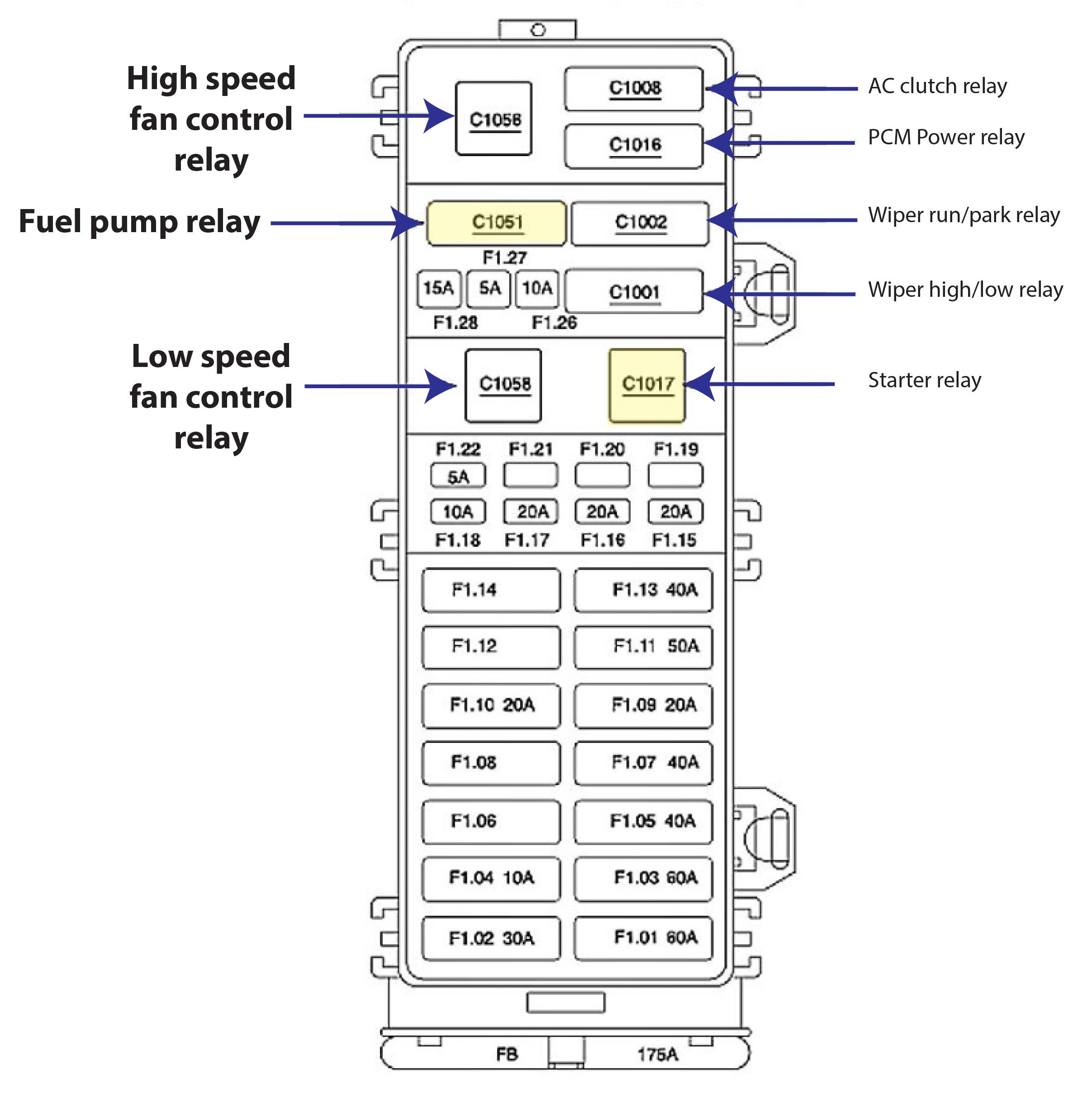 2006 Ford Taurus Fuse Diagrams — Ricks Free Auto Repair