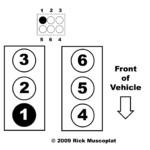 2008 Ford Explorer 4.0L Firing Order — Ricks Free Auto