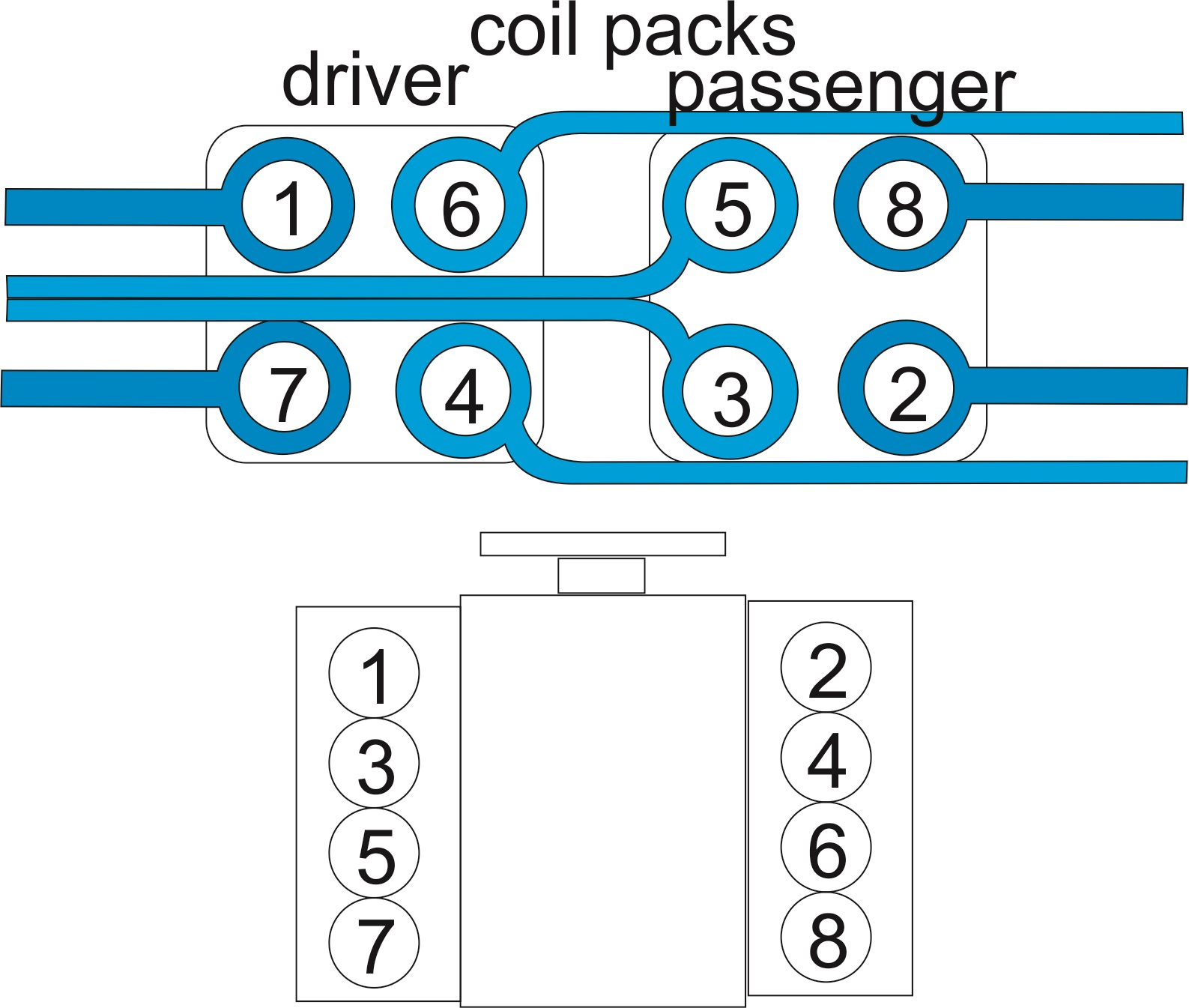 9A8 Ford 4 6 Coil Pack Wiring   Wiring Resources