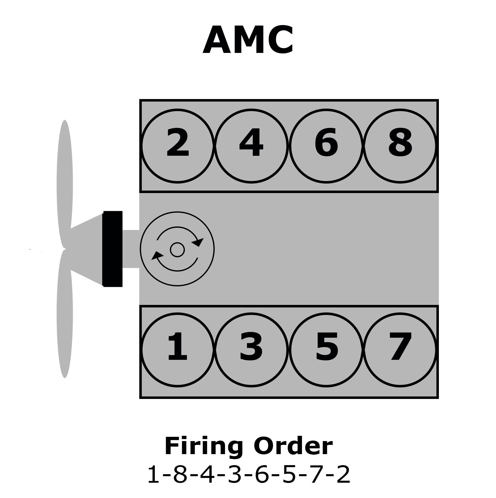 Amc 196 Firing Order