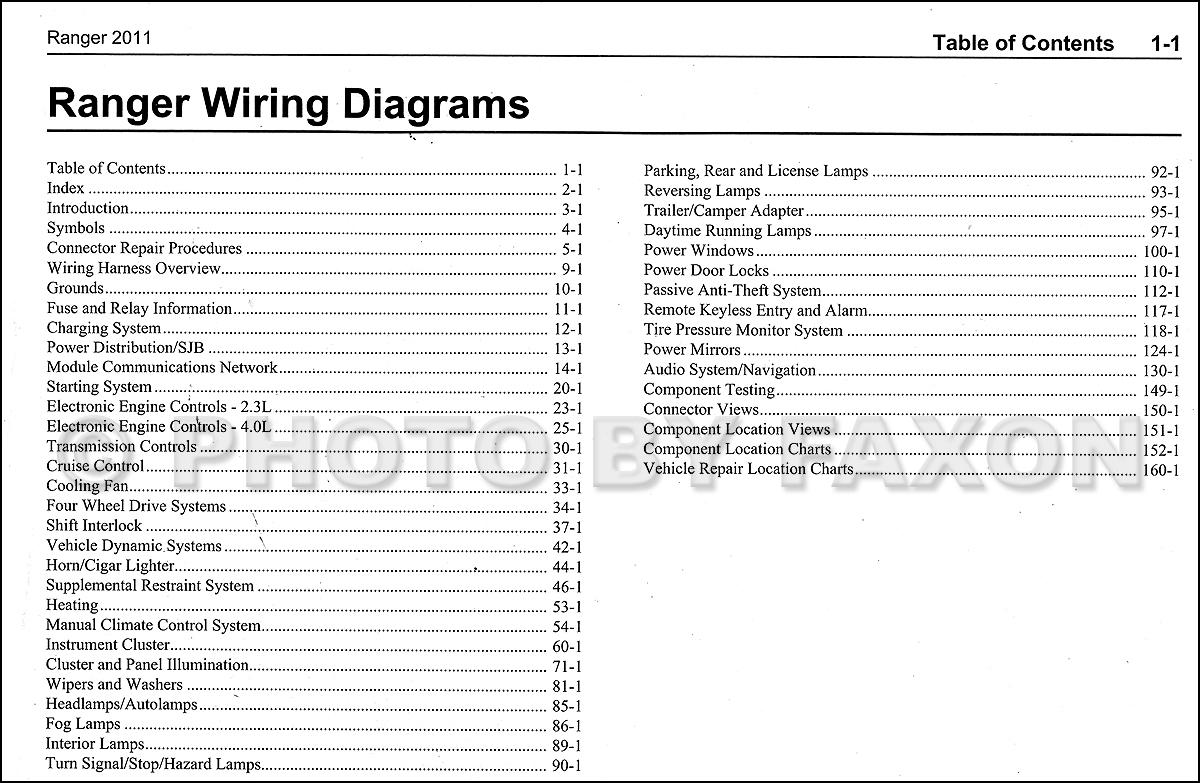 1994 Ford Ranger 4.0 V6 Firing Order | Ford Firing Order