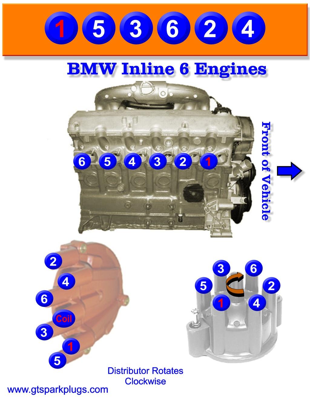 Bmw Inline 6 Firing Order   Gtsparkplugs