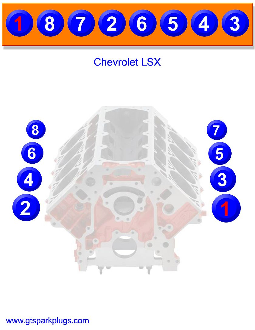 Chevy Lsx Firing Order | Gtsparkplugs