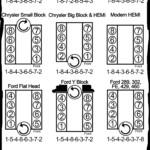 Diagram] 1991 Chevy S10 4 3 Wiring Diagram Full Version Hd