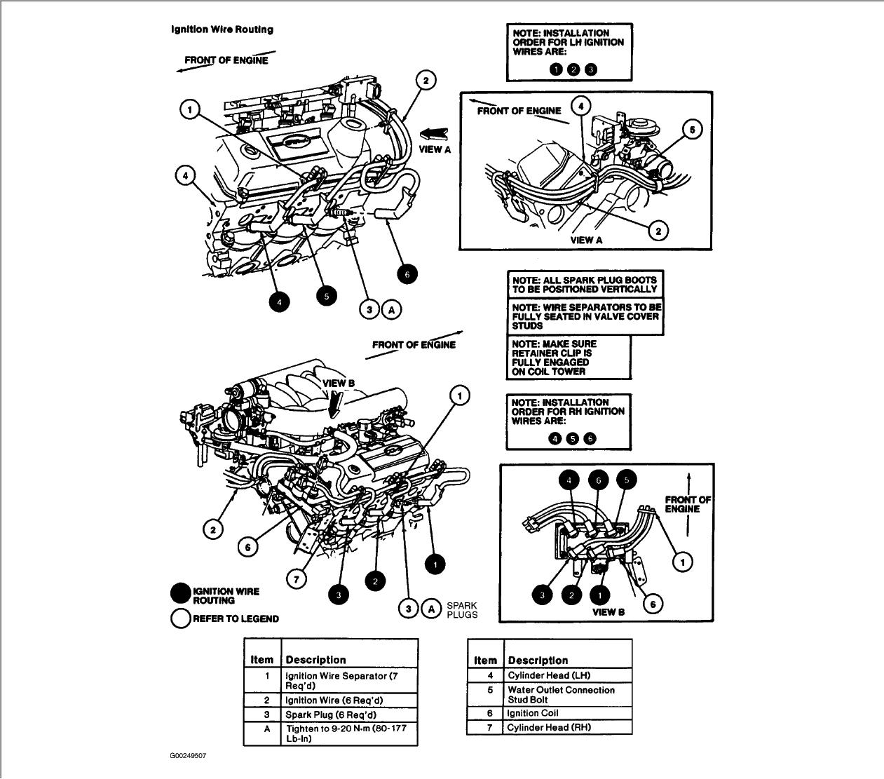 2002 Ford Windstar Coil Pack Firing Order