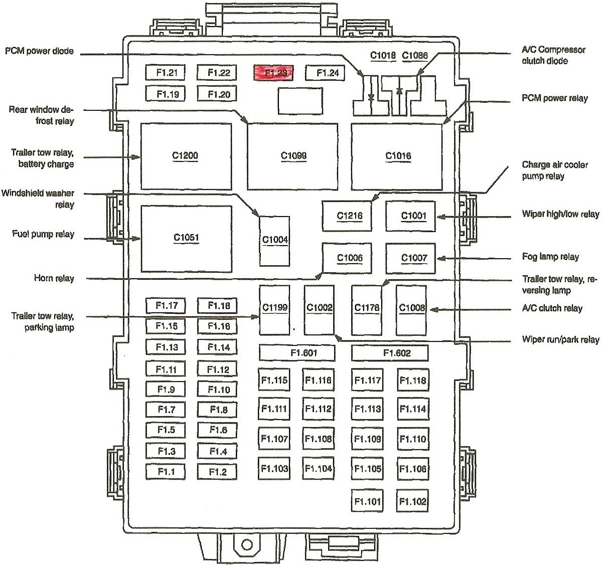Diagram] 2008 Ford F150 4.2 Fuse Box Diagram Full Version Hd