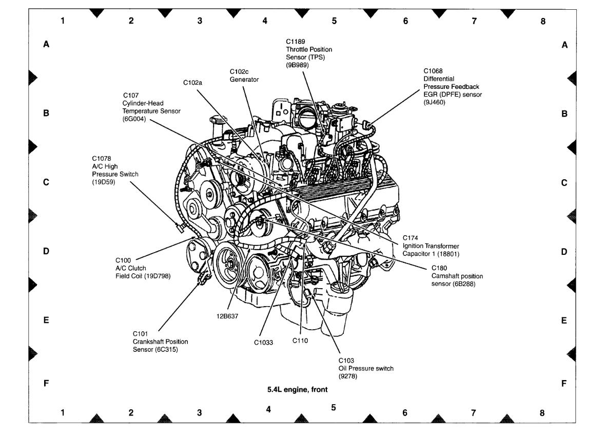Diagram] 2013 Ford F 150 Ecoboost Cylinder Diagram Full