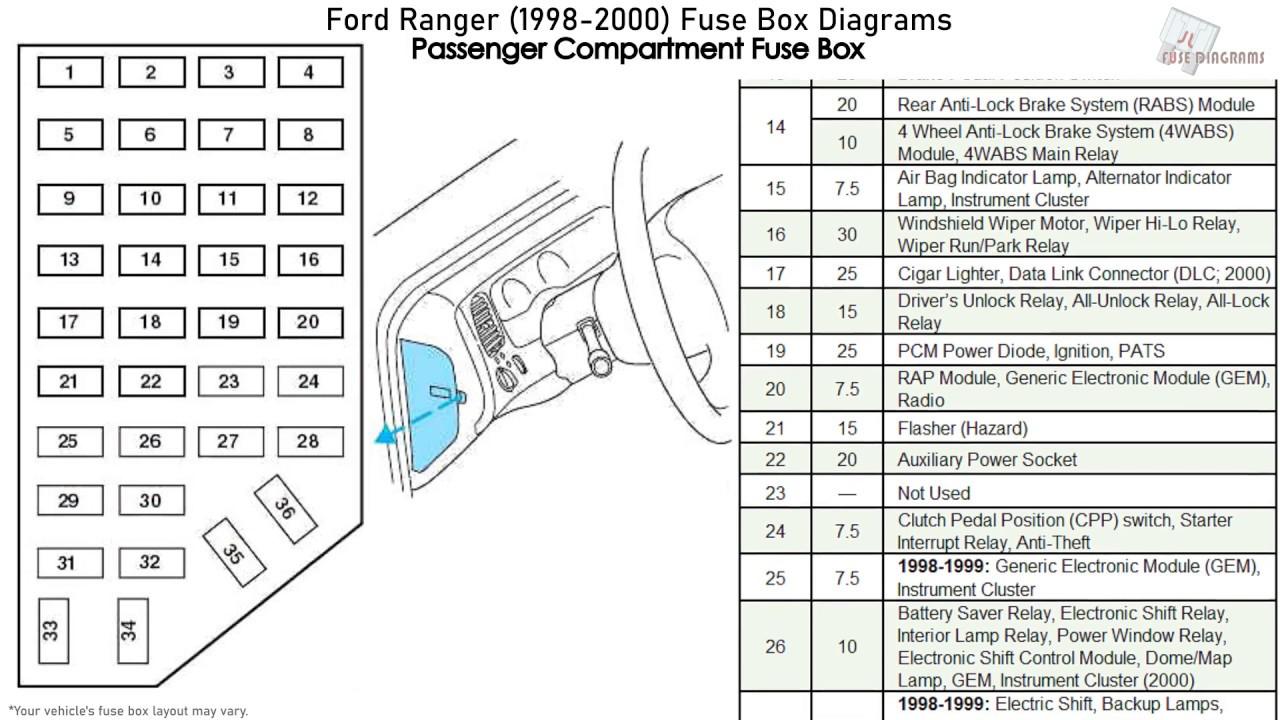 98 Ford Ranger 4 0 Firing Order