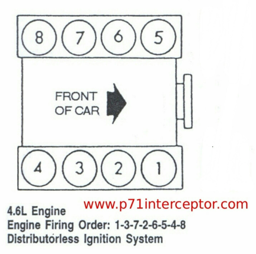 Firing Order | Spark Plug, Ford Focus, Ford