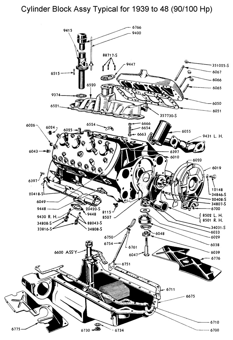 Flathead Ford Engines | Lost Wages