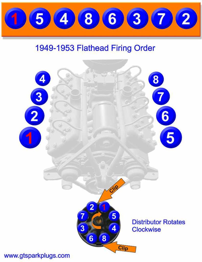 Flathead Ford Firing Order 1949-1953   Gtsparkplugs