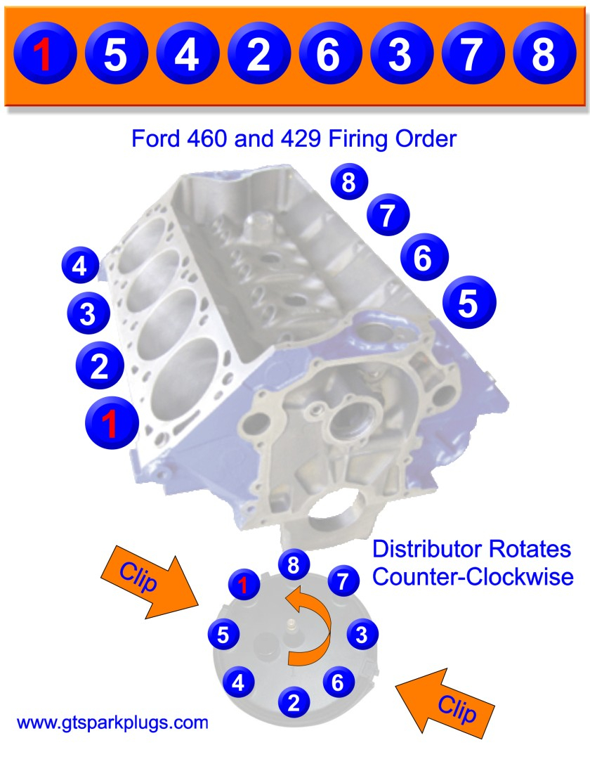 Ford 429 And 460 Firing Order   Gtsparkplugs