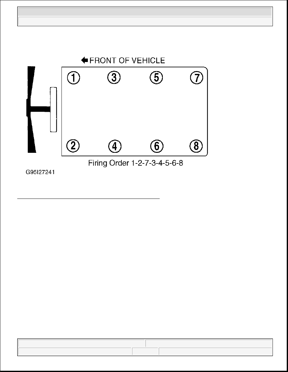 Ford F150 Pickup. Instruction - Part 1217