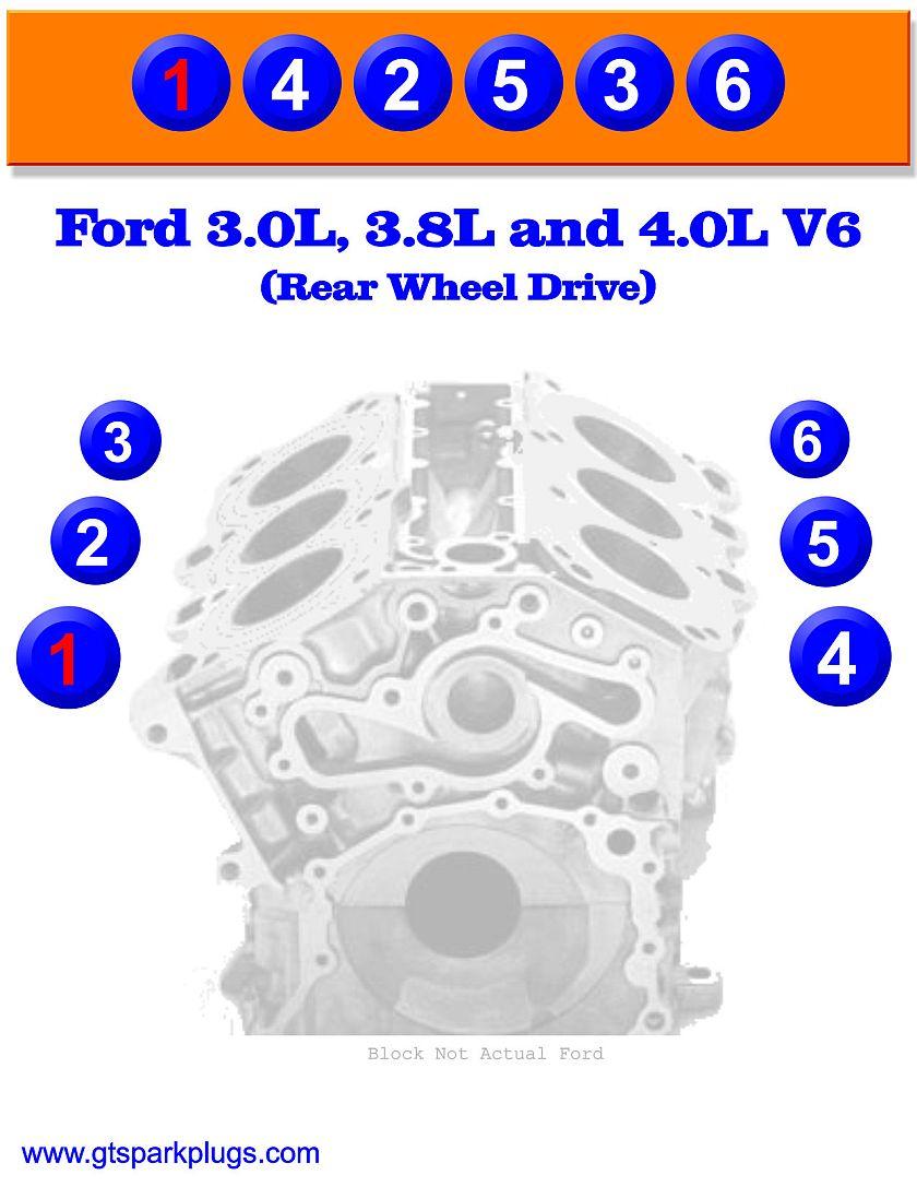 Ford V6 Firing Order   Gtsparkplugs