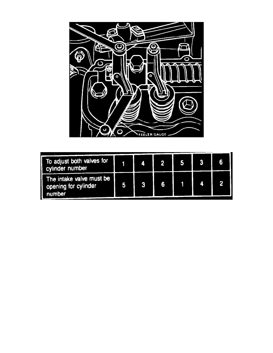 Ford Workshop Manuals > Bronco Ii 4Wd V6-171 2.8L (1985