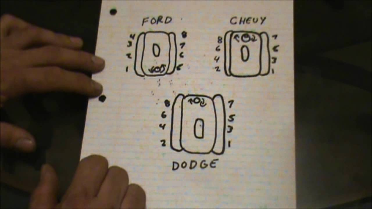 How To: Ignition Timing And Firing Order.