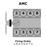 Kx_1498] V8 Firing Order Diagram Wiring Diagram