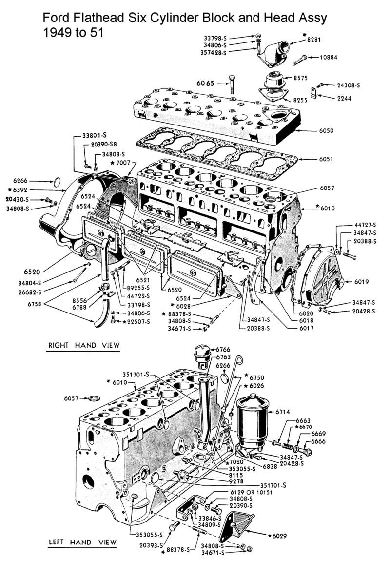 Mijn Ford Historie