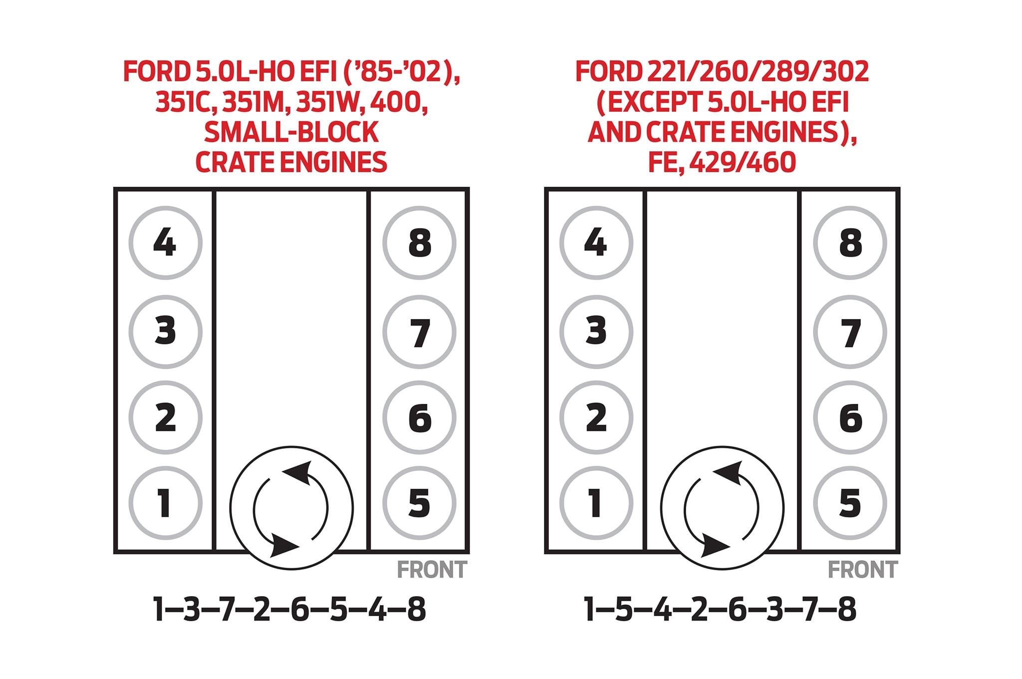 1986 Ford F150 5.0 Firing Order | Ford Firing Order