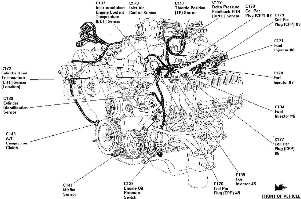 1997 Ford 4 2L Engine Diagram Full Hd Version Engine Diagram