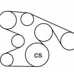 2006 Ford F150 Serpentine Belt Diagrams — Ricks Free Auto