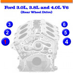 4 6 Liter Ford Engine Firing Order Diagram -Kenmore 70