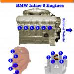 Bmw Inline 6 Firing Order | Gtsparkplugs