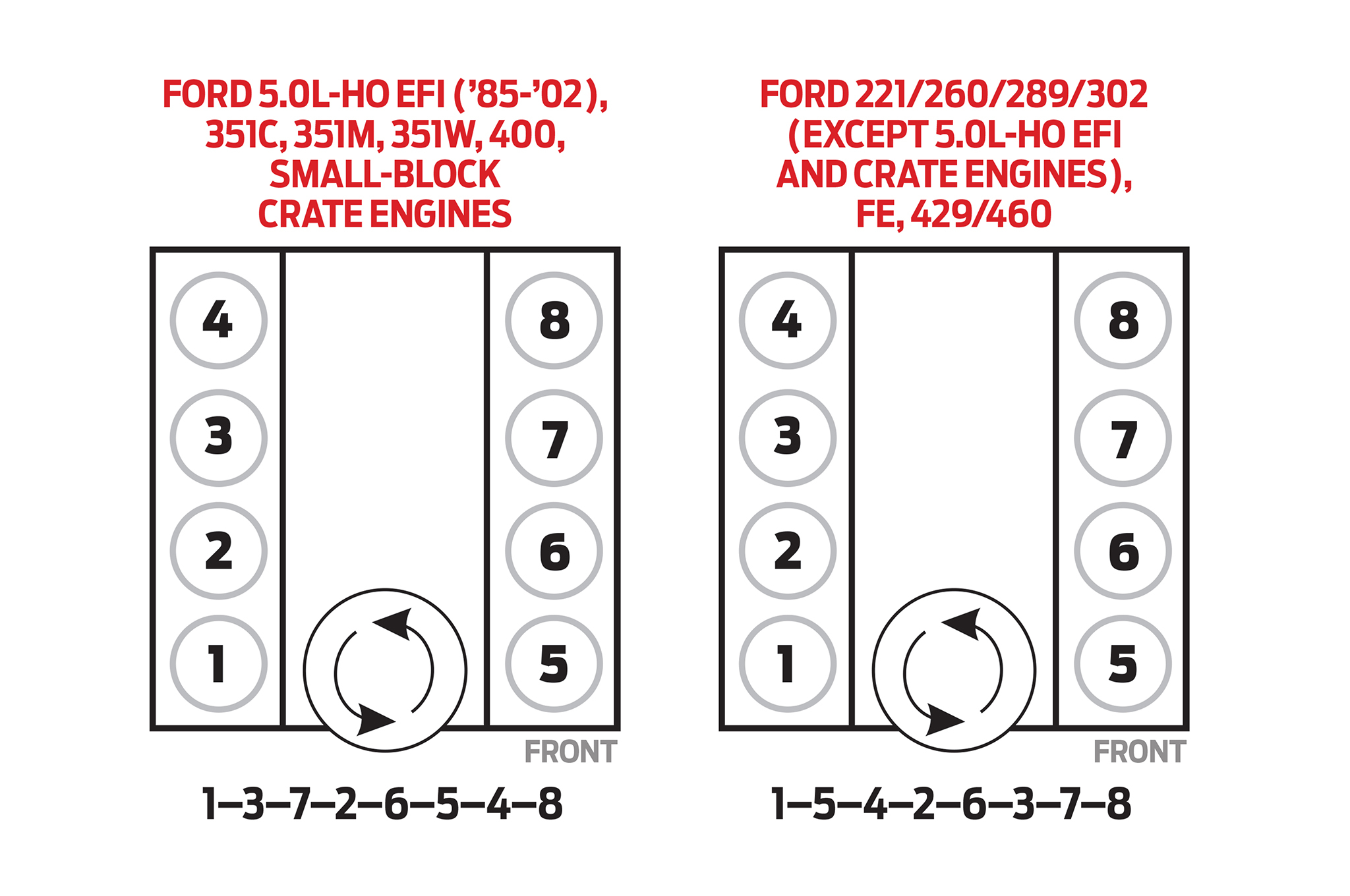 Cfbcf Chevy Small Block Firing Order Manual | Wiring Library