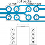 Coil Pack Firing Order Diagram - Land Rover Forums - Land