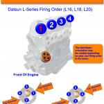 Datsun L16, L18 And L20 Firing Order | Gtsparkplugs