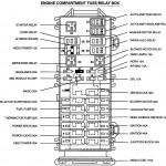Diagram] 02 Ford Taurus Blower Motor Wiring Diagram Full