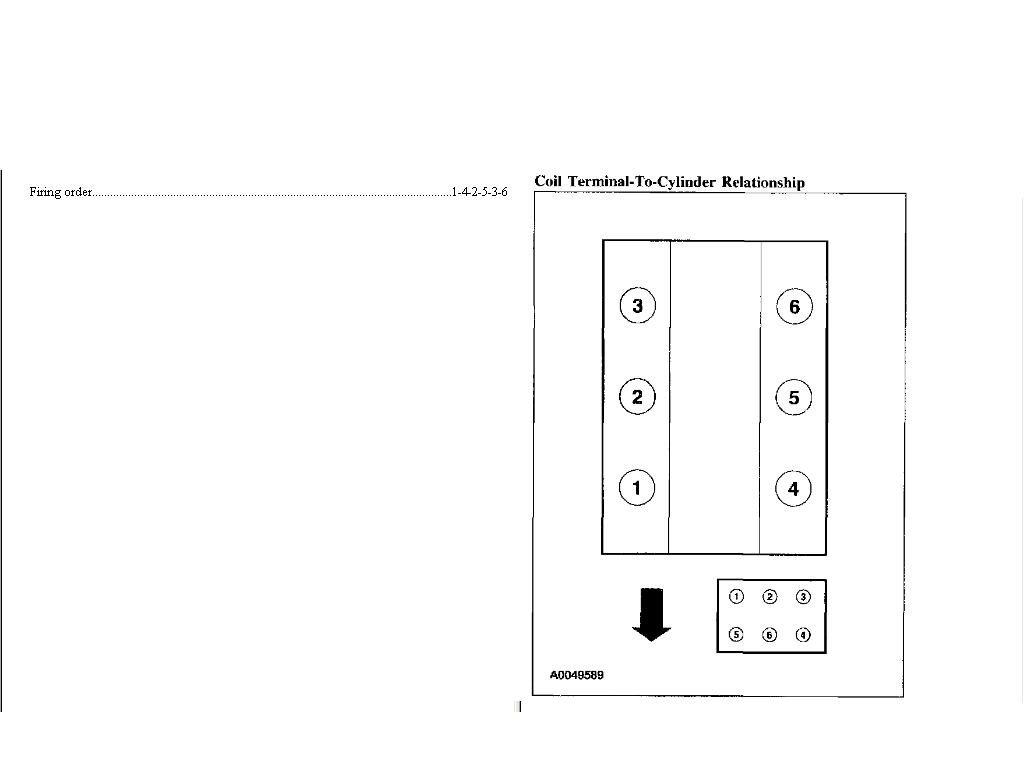 Diagram] 1999 Ford Explorer Spark Plug Wiring Diagram Full