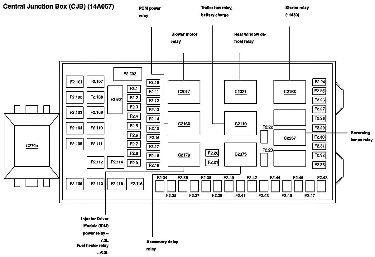 Diagram] 2002 Ford F 350 Fuse Diagram Full Version Hd