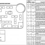 Diagram] 2006 Ford Econoline Van Fuse Diagram Full Version