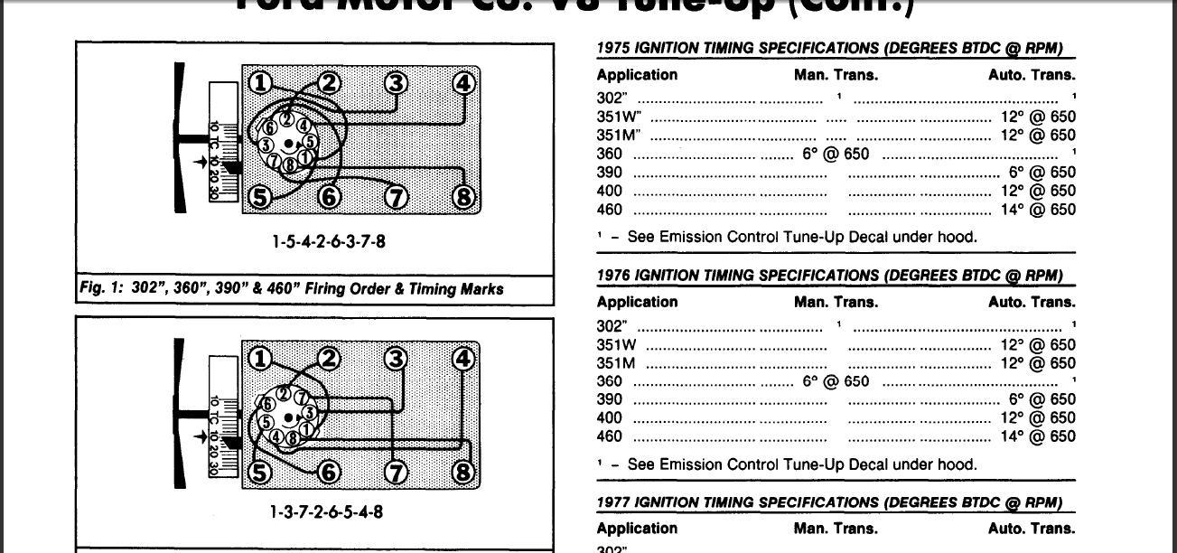 2001 Ford E250 Plug Diagram