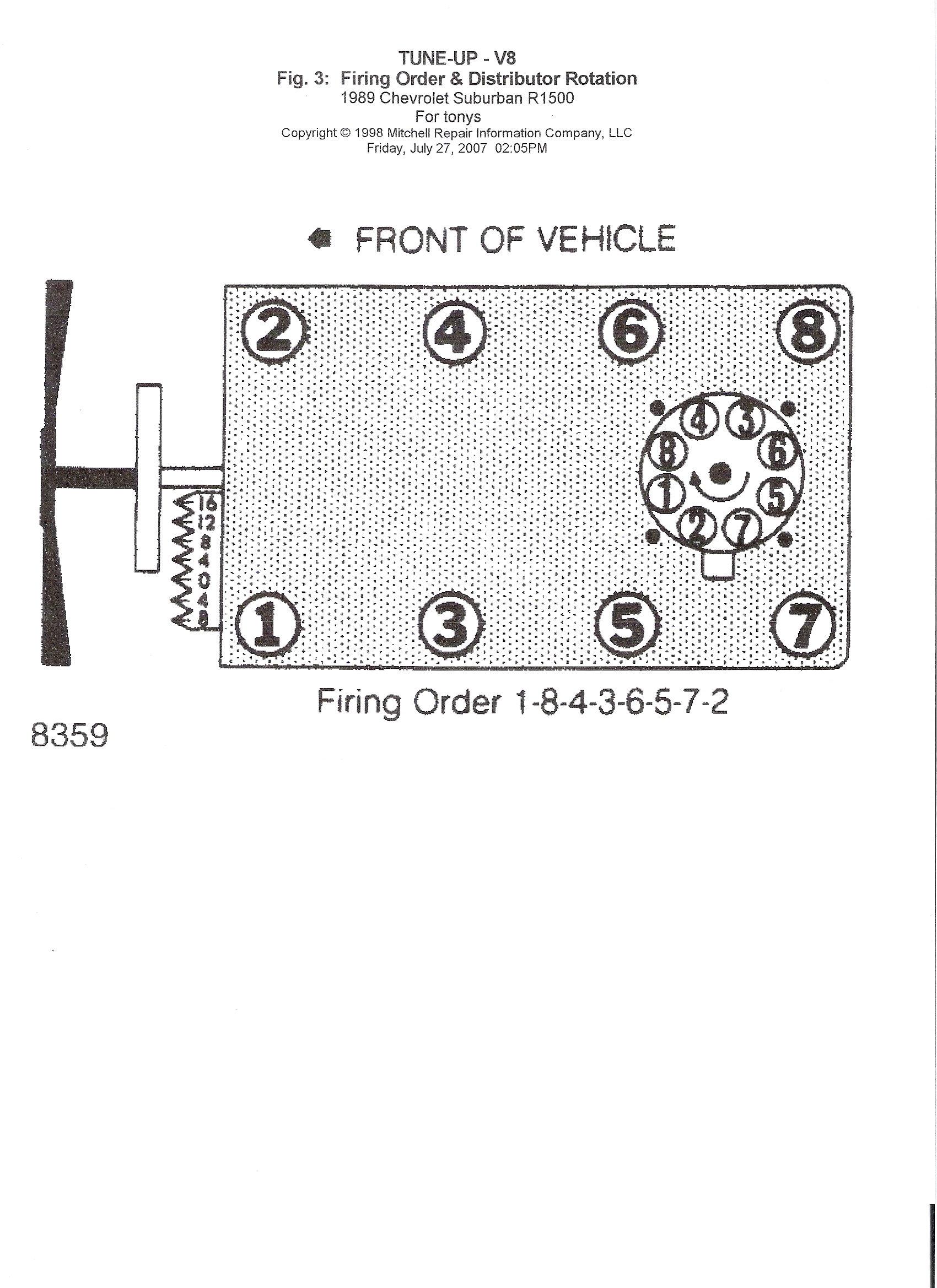Diagram] Basic Engine Diagram Engine 350 Full Version Hd
