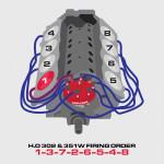 Diagram] Ford 302 Plug Wiring Diagram Full Version Hd