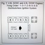Diagram] Ford Expedition Spark Plug Diagram Full Version Hd