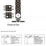 Diagram] Rx 8 Spark Plug Wire Diagram Full Version Hd