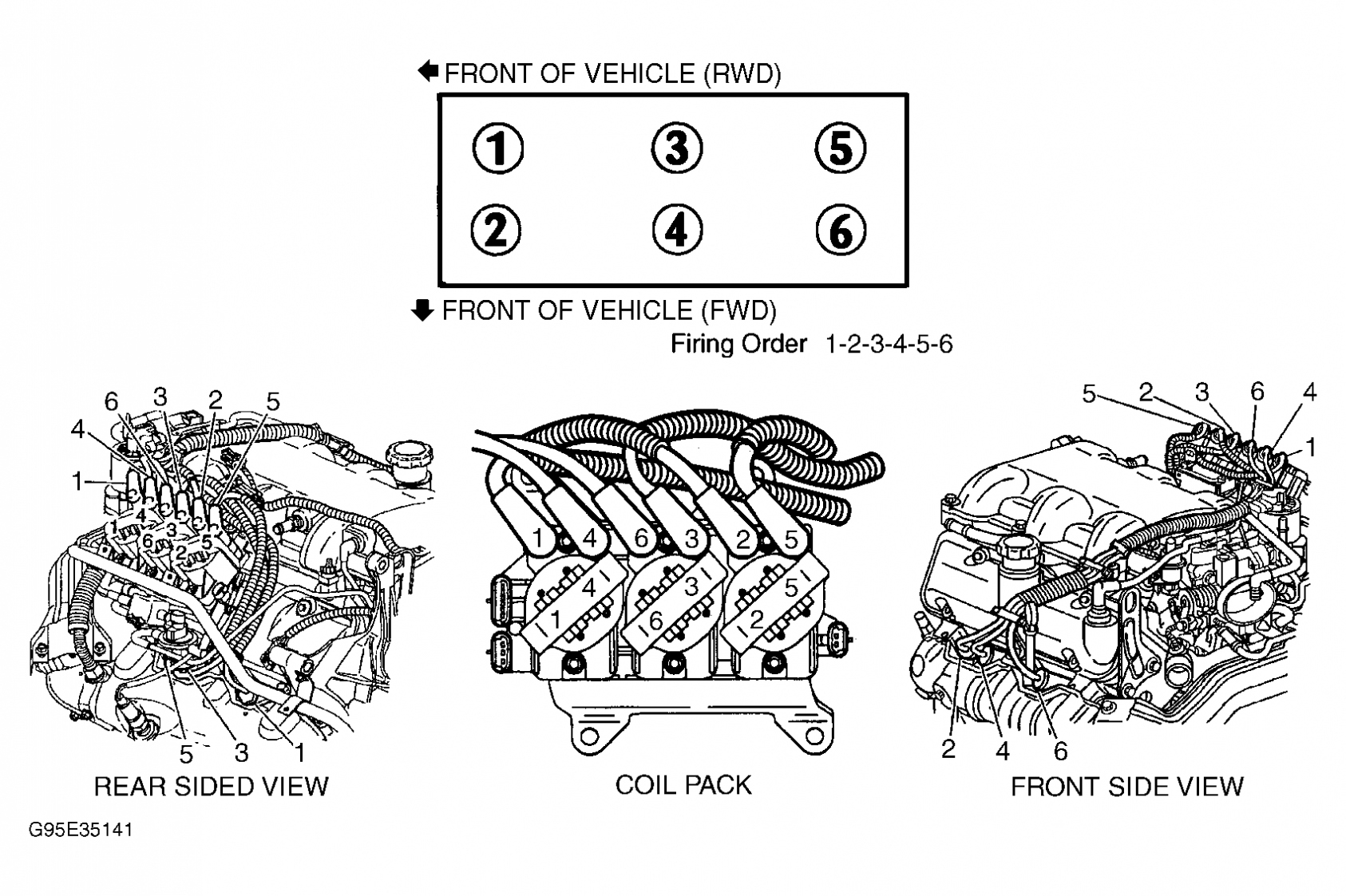 Diagram] Spark Plug Wire Diagram 2 5 Chevy Full Version Hd