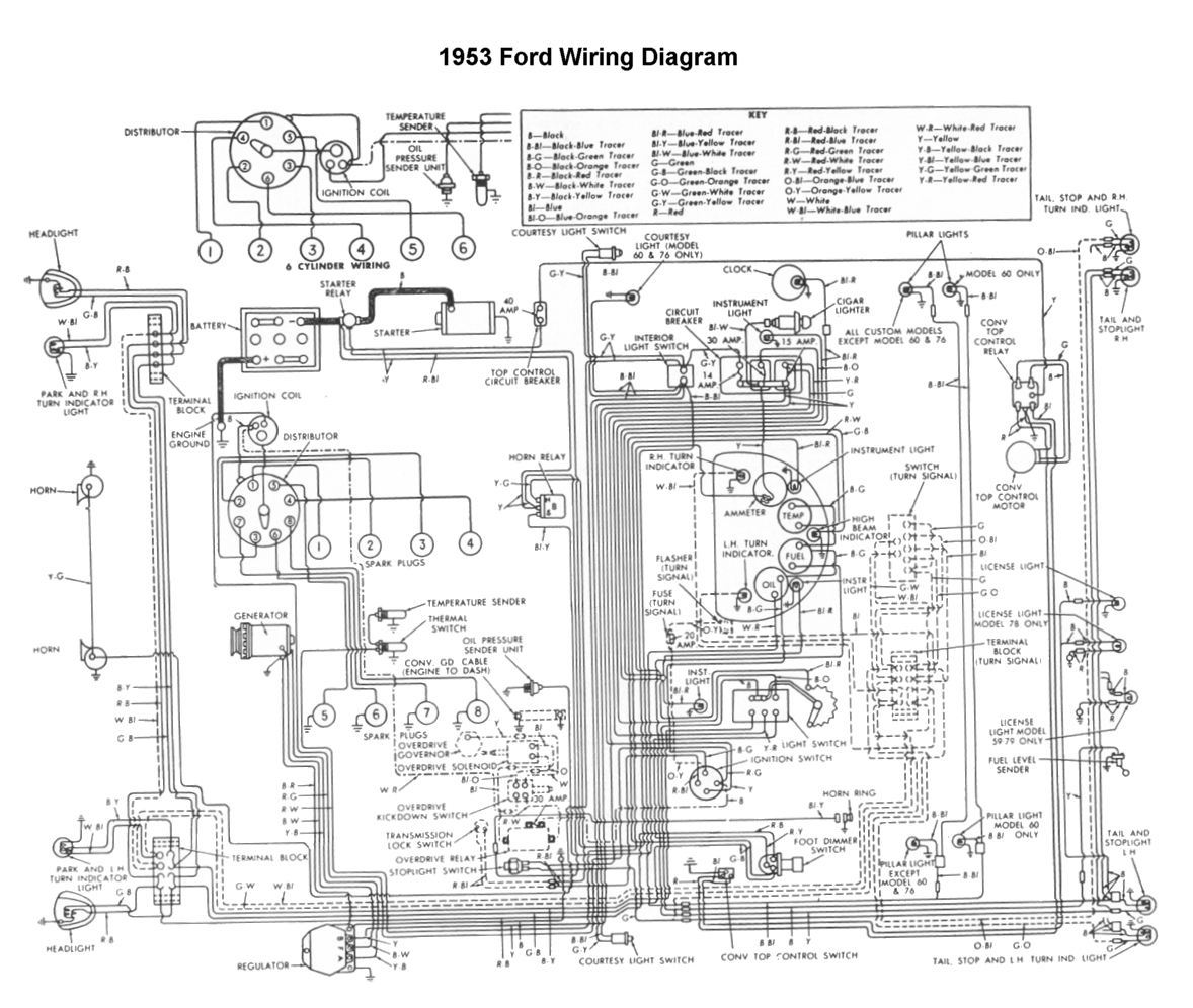 Ffd0 Ford Flathead Ignition Coil Wiring | Wiring Resources