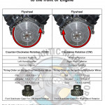 Firing Orders For Ford Engines - Mustang Firing Order And