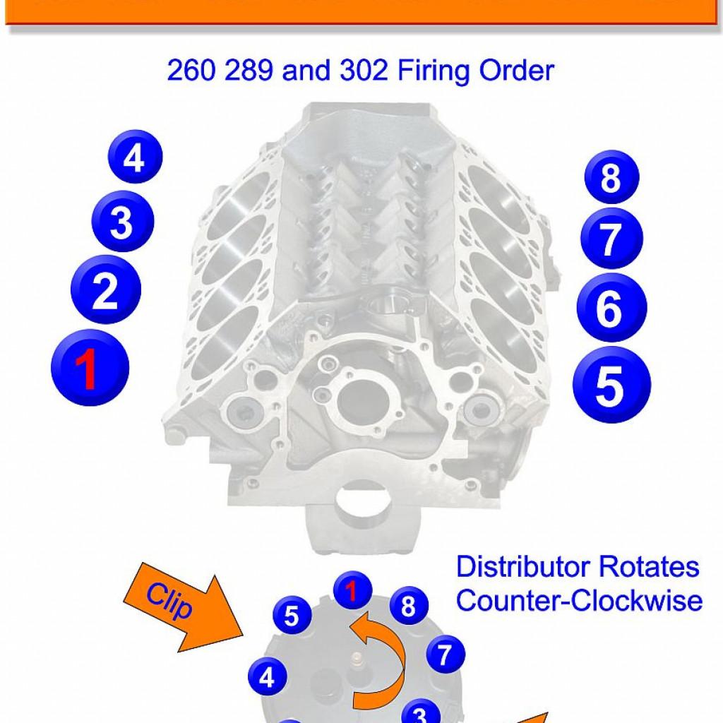 Ford 260 289 302 Firing Order   Gtsparkplugs