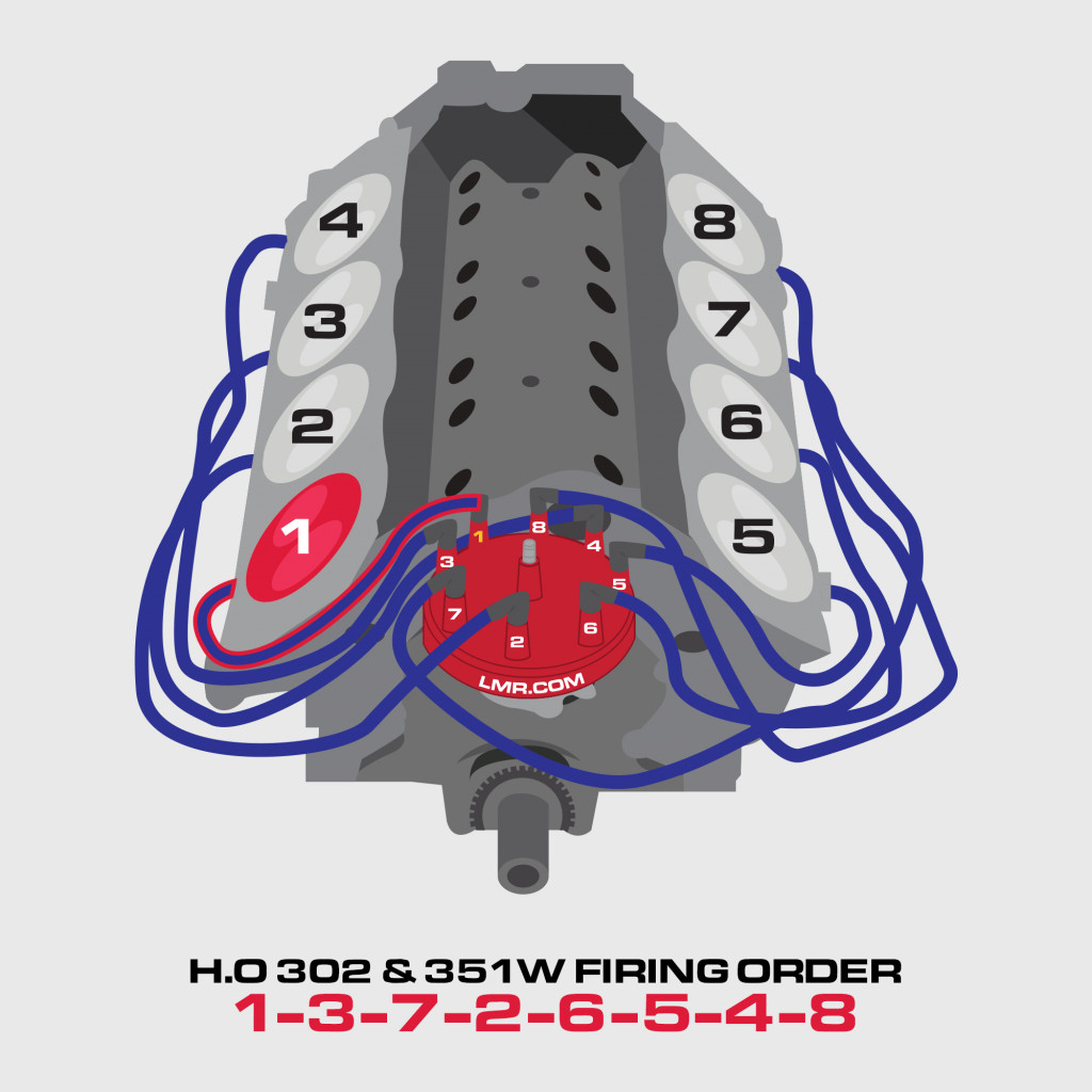 Ford 302 Motor | Firing Order - Lmr