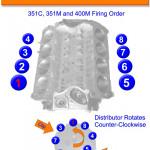 Ford 351C, 351M, 400M Firing Order   Gtsparkplugs
