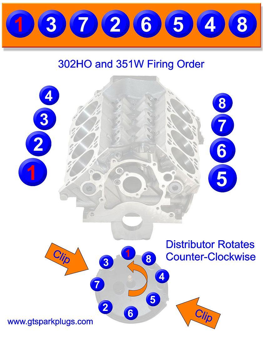 Ford 5.0L / 302 Ho And 351W Firing Order | Gtsparkplugs