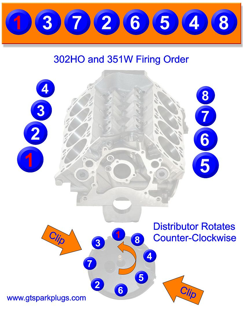 Ford 5.0L / 302 Ho And 351W Firing Order | Gtsparkplugs