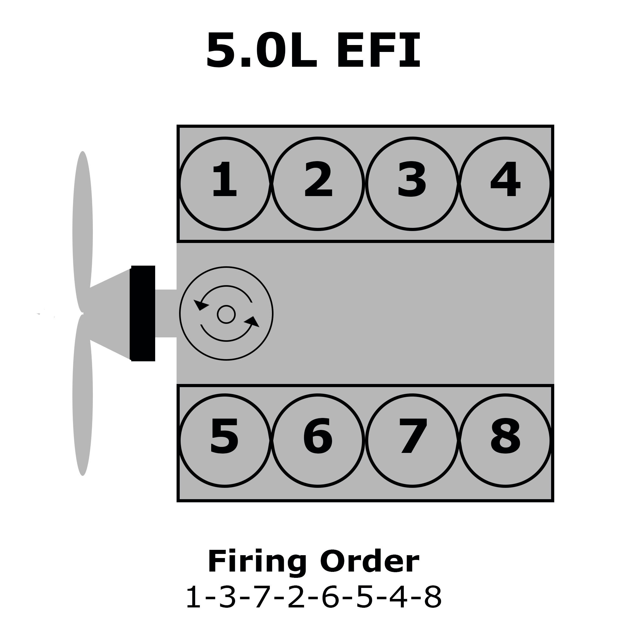 Ford 5.0L Efi Firing Order
